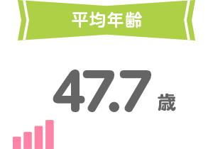平均年齢47.7歳