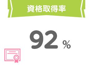 資格取得率92%